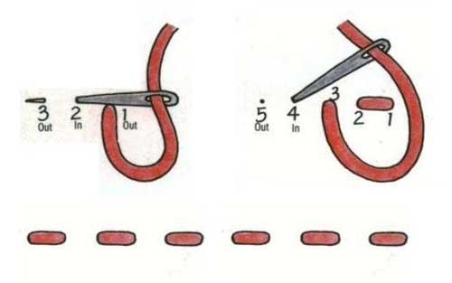 Вышивка швом вперед иголку схемы 52